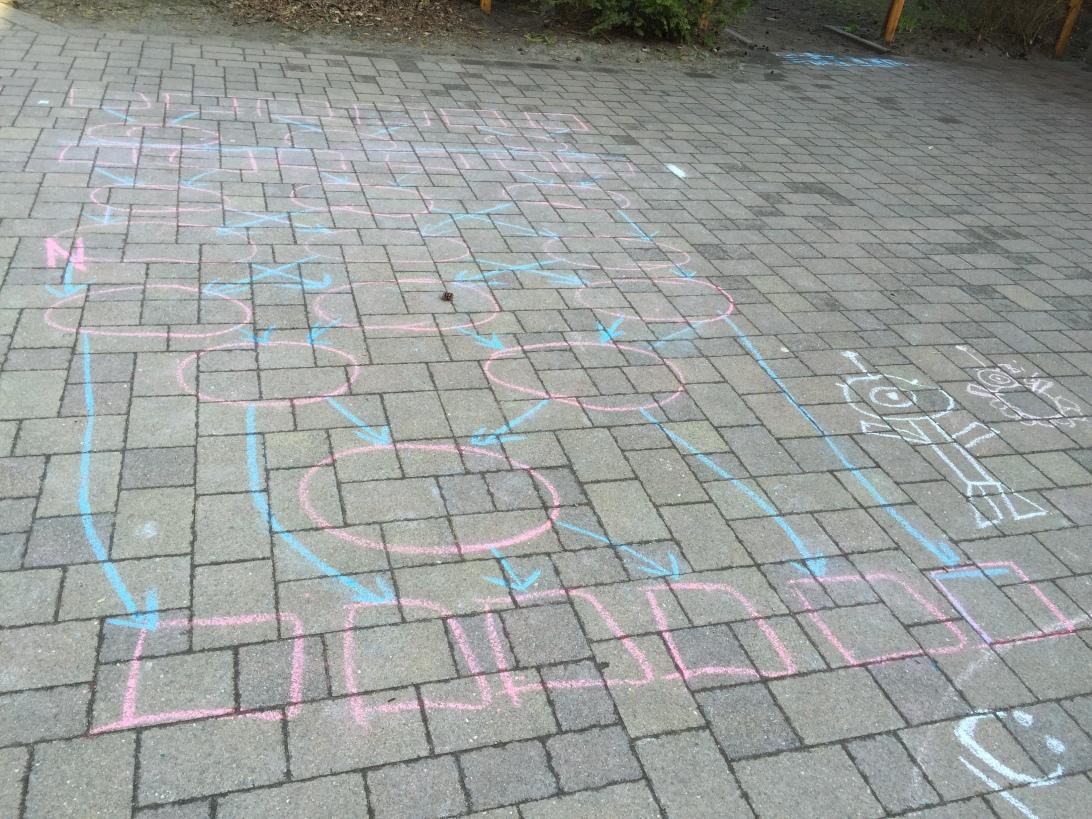 Sortiernetzwerk auf dem Schulhof